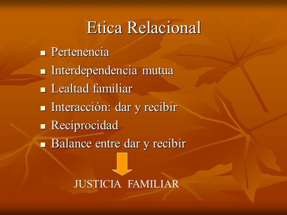 Etica Relacional Pertenencia Interdependencia mutua Lealtad familiar