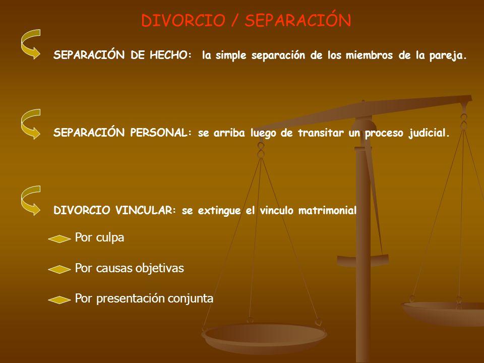 DIVORCIO / SEPARACIÓN SEPARACIÓN DE HECHO: la simple separación de los miembros de la pareja.