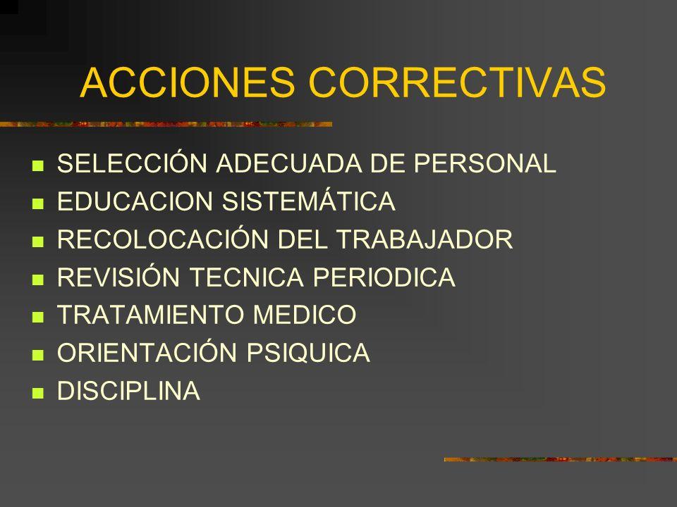 ACCIONES CORRECTIVAS SELECCIÓN ADECUADA DE PERSONAL