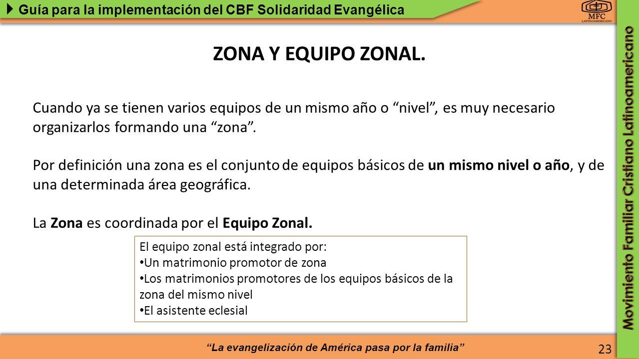 ZONA Y EQUIPO ZONAL. Cuando ya se tienen varios equipos de un mismo año o nivel , es muy necesario organizarlos formando una zona .