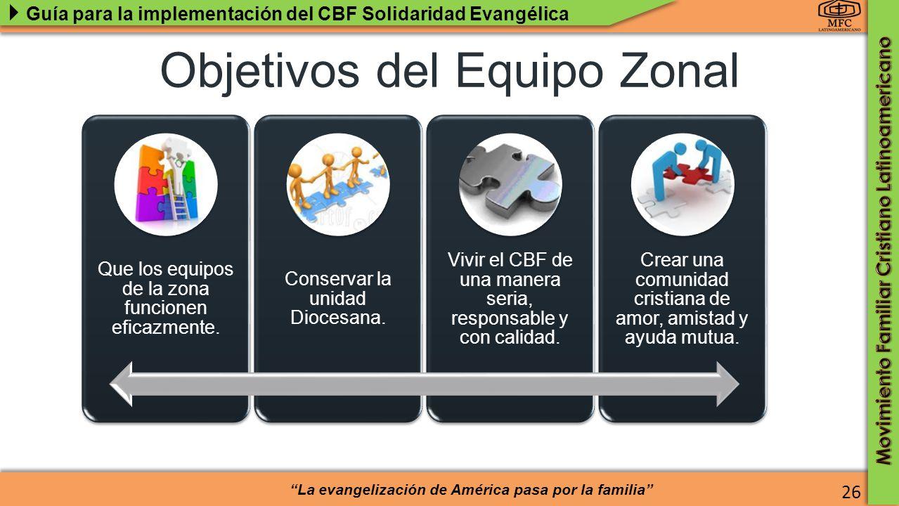 Objetivos del Equipo Zonal