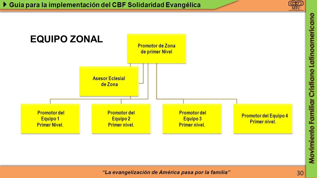 EQUIPO ZONAL 30 Promotor de Zona de primer Nivel Promotor del Equipo 1