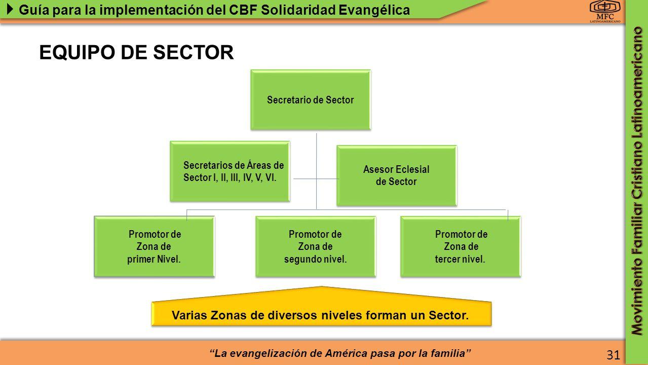Secretarios de Áreas de Sector I, II, III, IV, V, VI.