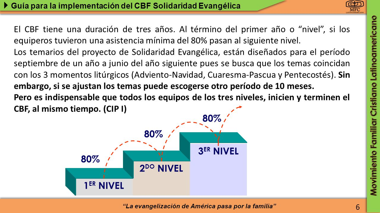 1ER NIVEL 2DO NIVEL 3ER NIVEL 80% 80%