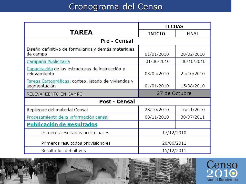 Cronograma del Censo TAREA Pre - Censal 27 de Octubre Post - Censal