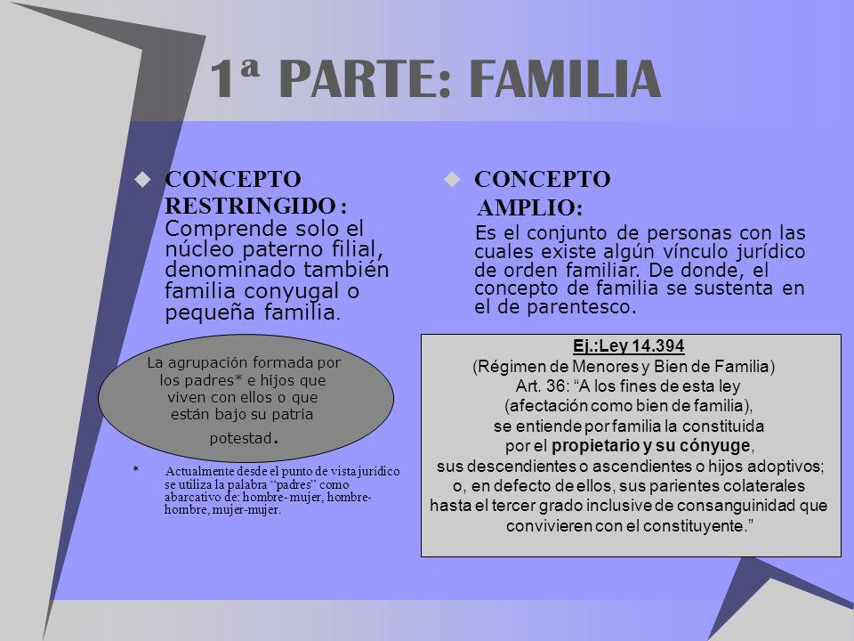 1ª PARTE: FAMILIA CONCEPTO RESTRINGIDO : Comprende solo el núcleo paterno filial, denominado también familia conyugal o pequeña familia.