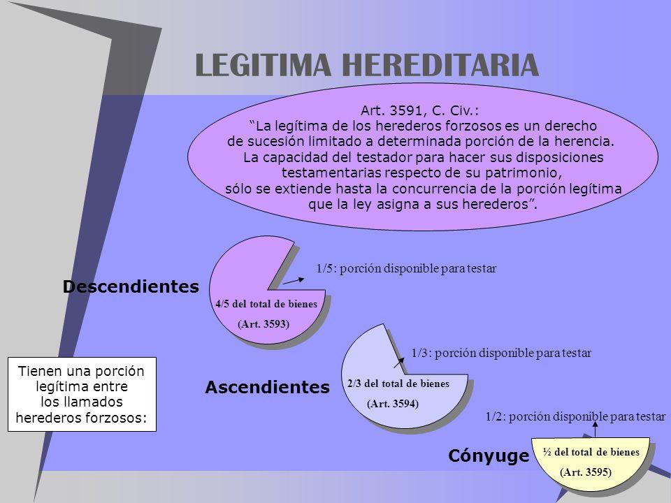 LEGITIMA HEREDITARIA Descendientes Ascendientes Cónyuge
