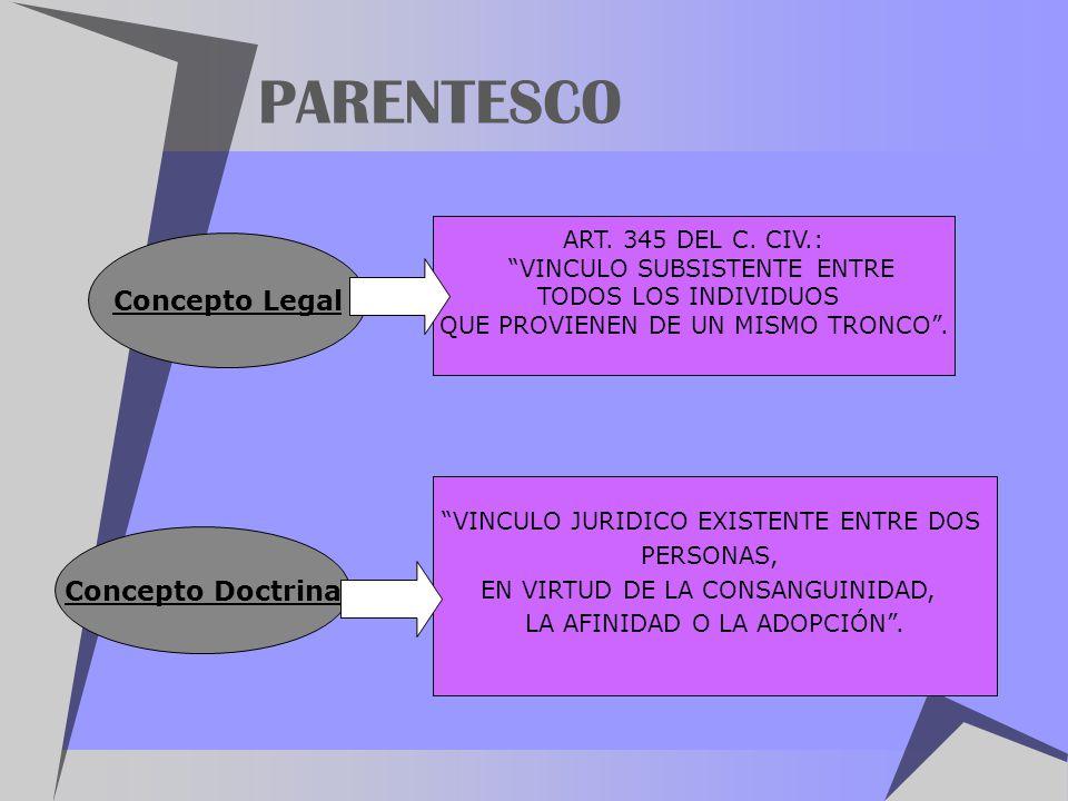 PARENTESCO Concepto Legal Concepto Doctrina ART. 345 DEL C. CIV.: