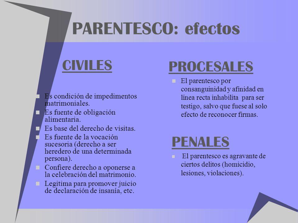 PARENTESCO: efectos CIVILES PENALES