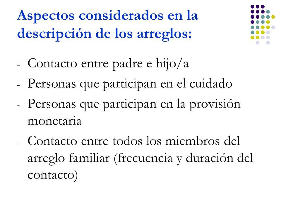 Aspectos considerados en la descripción de los arreglos: