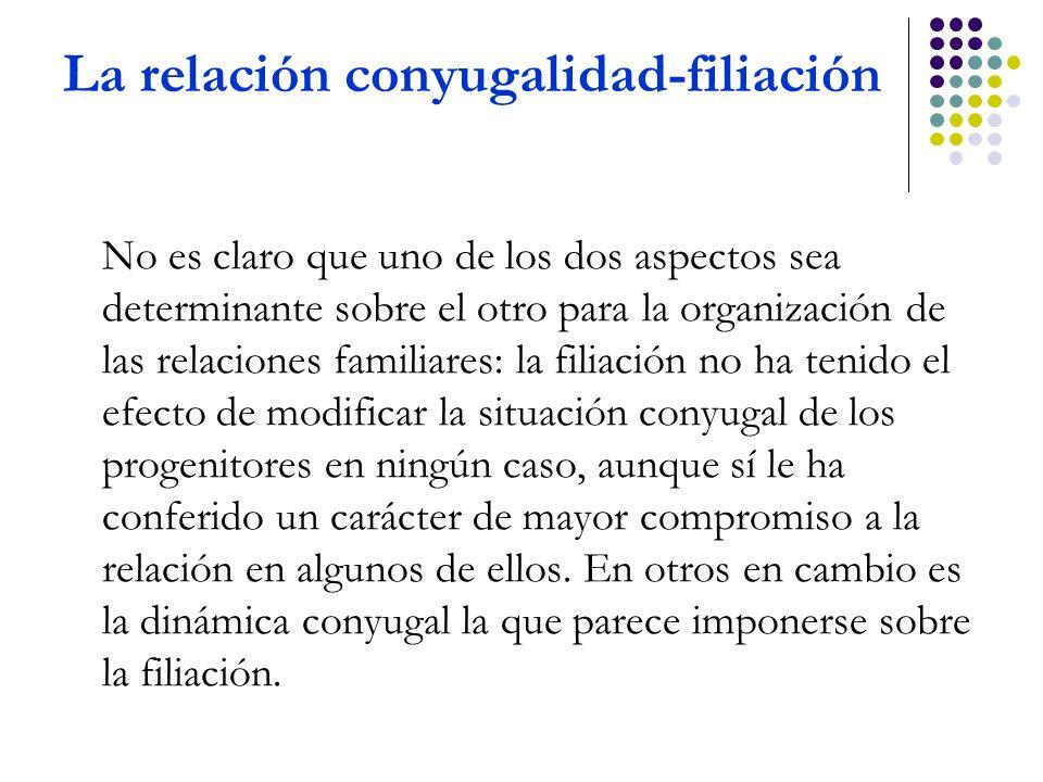 La relación conyugalidad-filiación