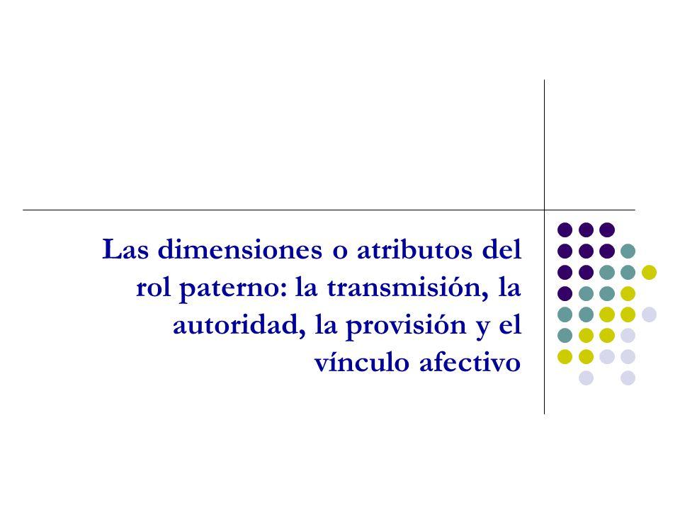 Las dimensiones o atributos del rol paterno: la transmisión, la autoridad, la provisión y el vínculo afectivo