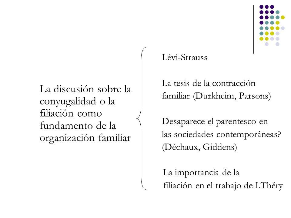 Lévi-Strauss La tesis de la contracción. familiar (Durkheim, Parsons) Desaparece el parentesco en.
