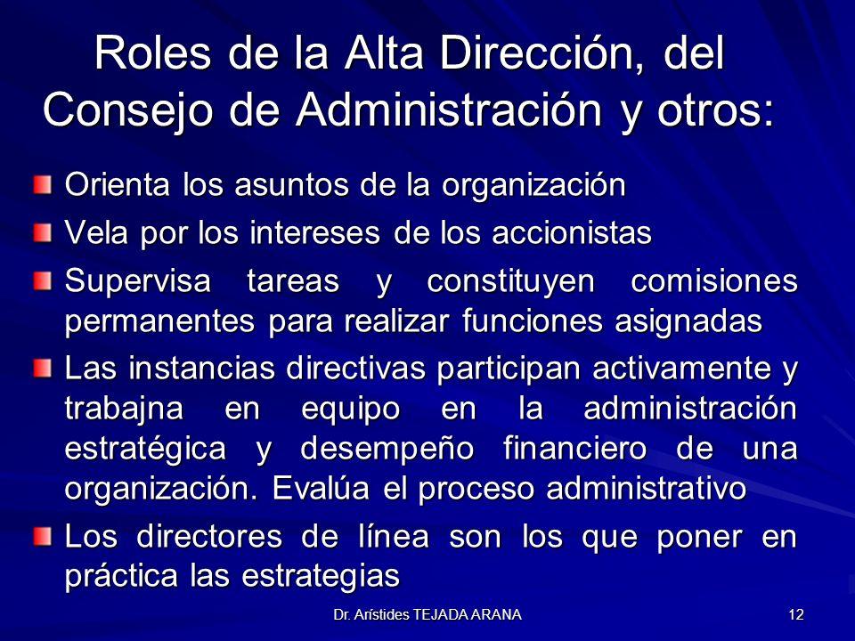 Roles de la Alta Dirección, del Consejo de Administración y otros: