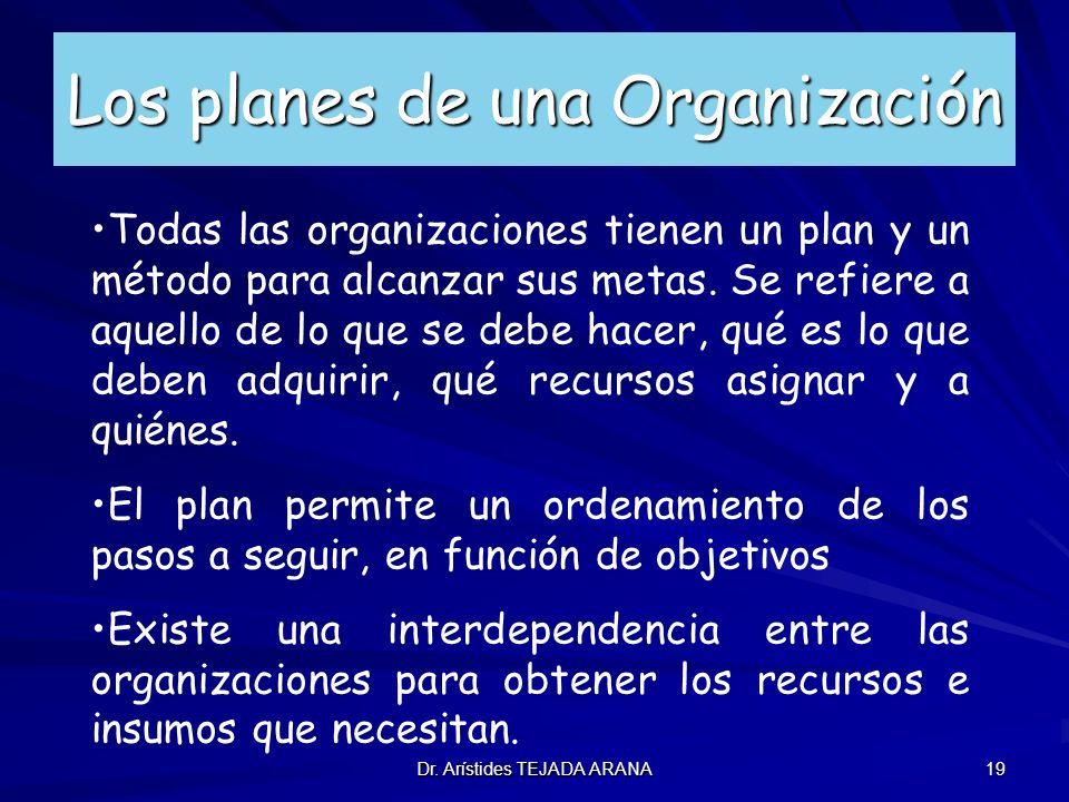 Los planes de una Organización