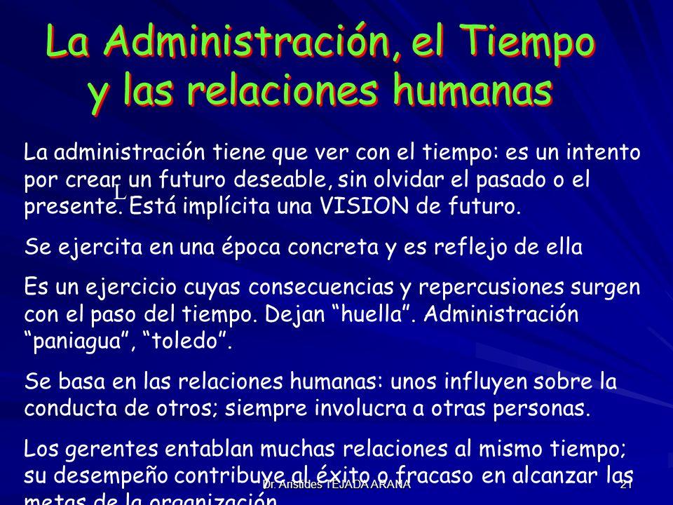 La Administración, el Tiempo y las relaciones humanas