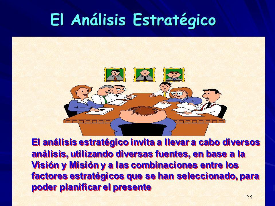 El Análisis Estratégico