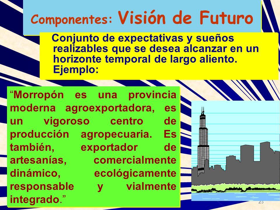 Componentes: Visión de Futuro