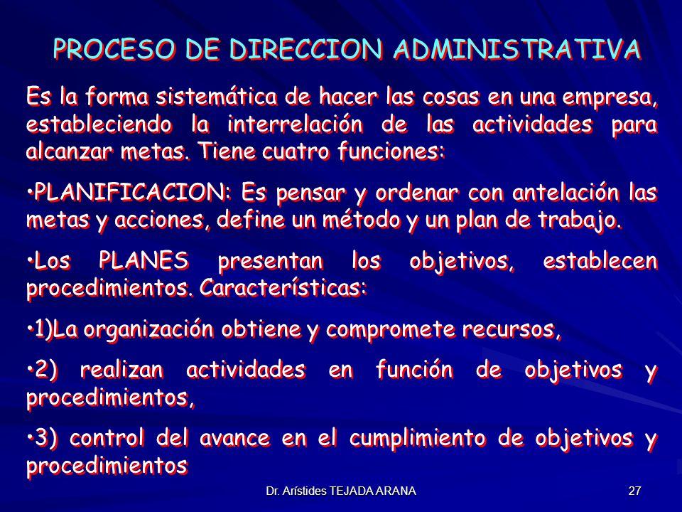 PROCESO DE DIRECCION ADMINISTRATIVA