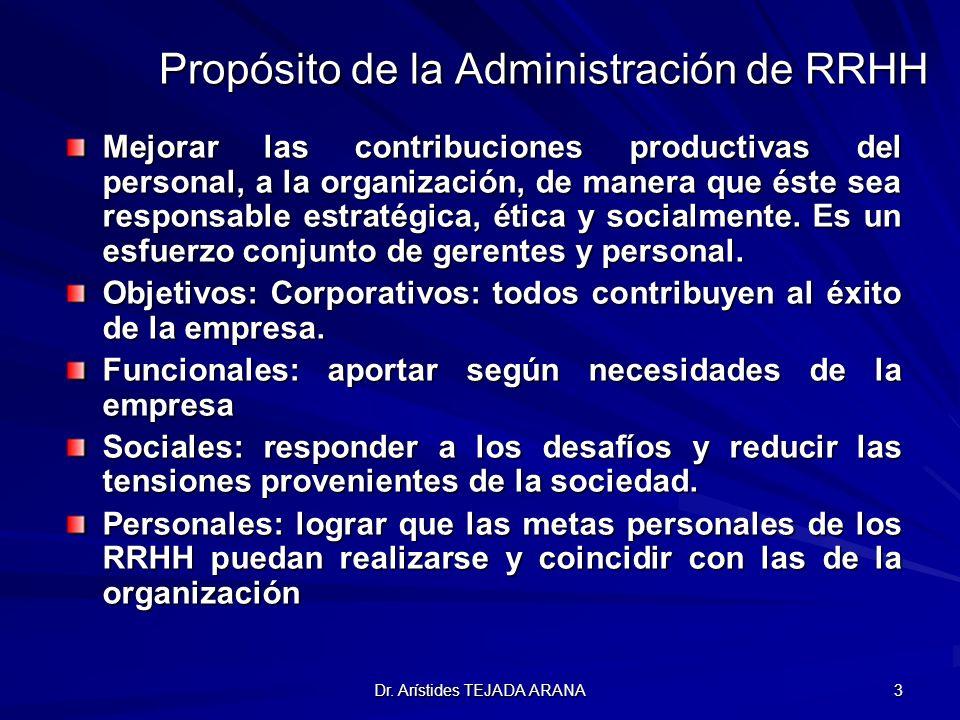 Propósito de la Administración de RRHH