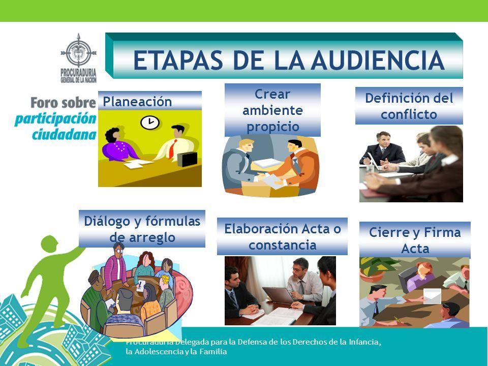 ETAPAS DE LA AUDIENCIA Crear ambiente propicio