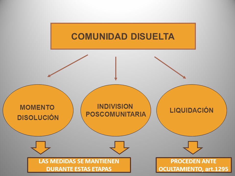 COMUNIDAD DISUELTA MOMENTO DISOLUCIÓN INDIVISION POSCOMUNITARIA