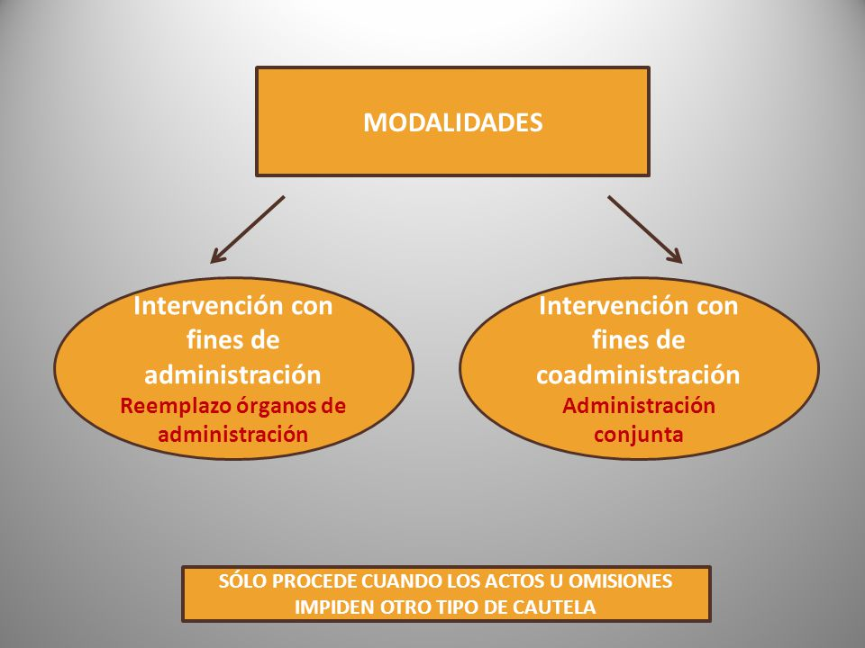 Intervención con fines de administración
