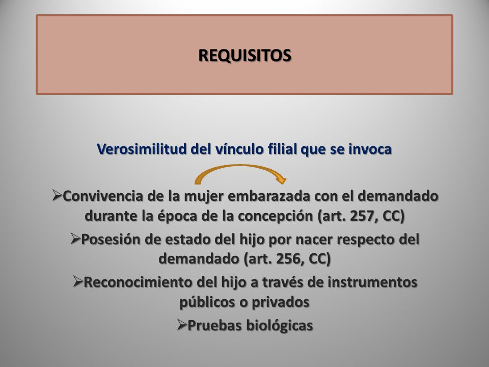 REQUISITOS Verosimilitud del vínculo filial que se invoca