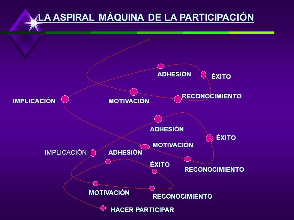 LA ASPIRAL MÁQUINA DE LA PARTICIPACIÓN