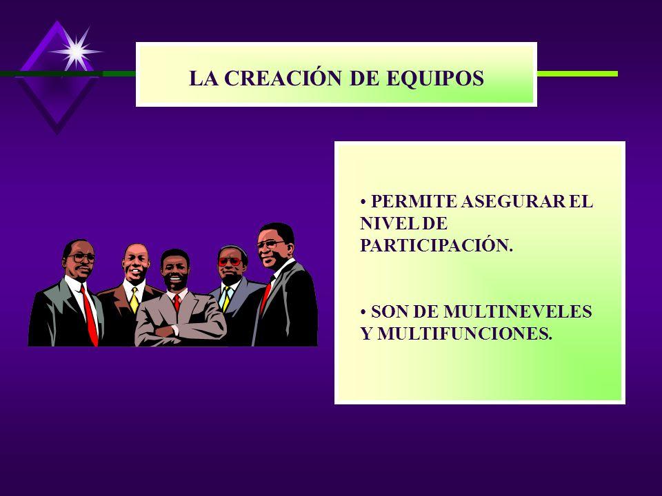 LA CREACIÓN DE EQUIPOS PERMITE ASEGURAR EL NIVEL DE PARTICIPACIÓN.