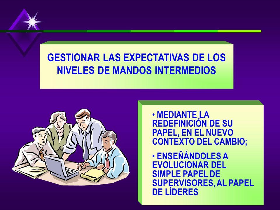 GESTIONAR LAS EXPECTATIVAS DE LOS NIVELES DE MANDOS INTERMEDIOS