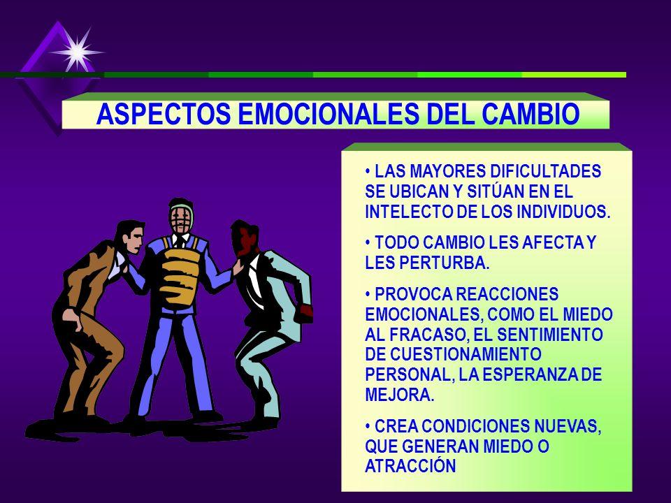 ASPECTOS EMOCIONALES DEL CAMBIO