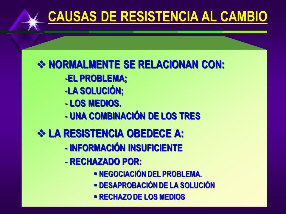 CAUSAS DE RESISTENCIA AL CAMBIO