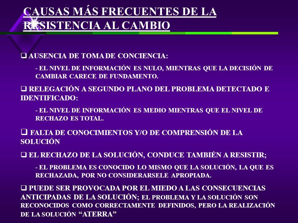CAUSAS MÁS FRECUENTES DE LA RESISTENCIA AL CAMBIO
