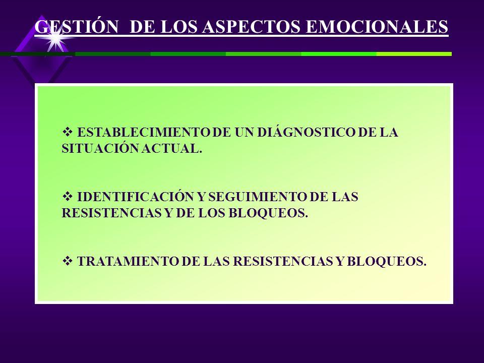 GESTIÓN DE LOS ASPECTOS EMOCIONALES