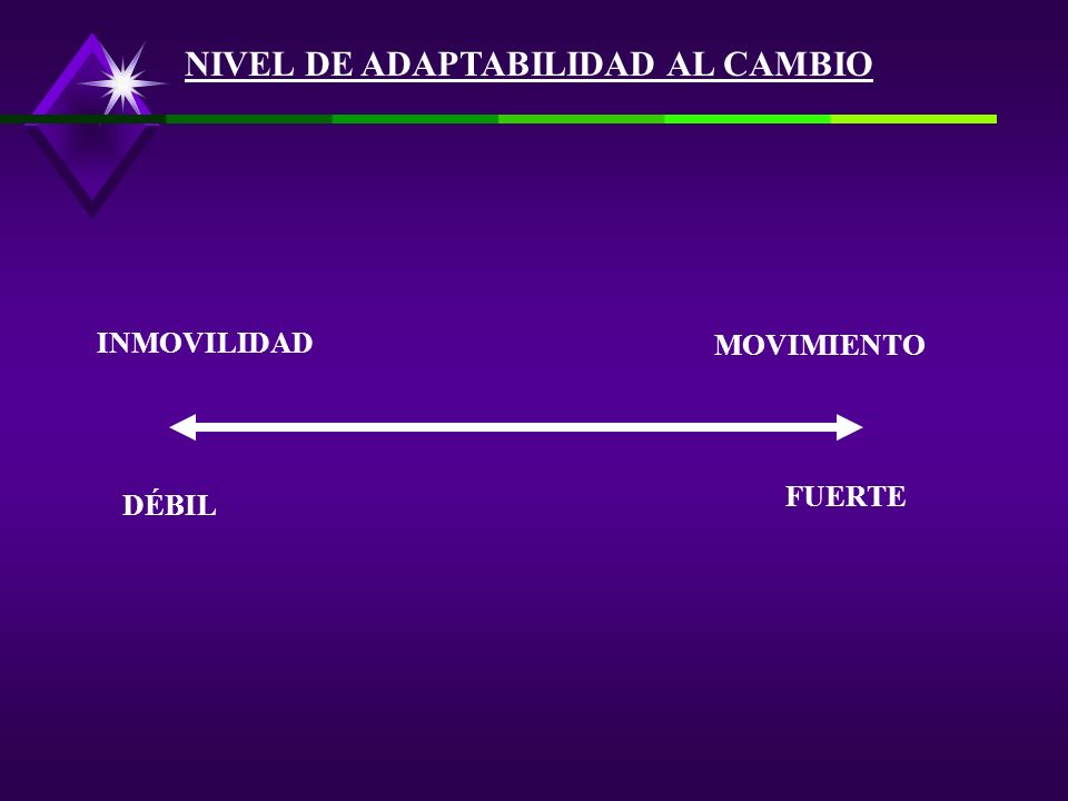 NIVEL DE ADAPTABILIDAD AL CAMBIO