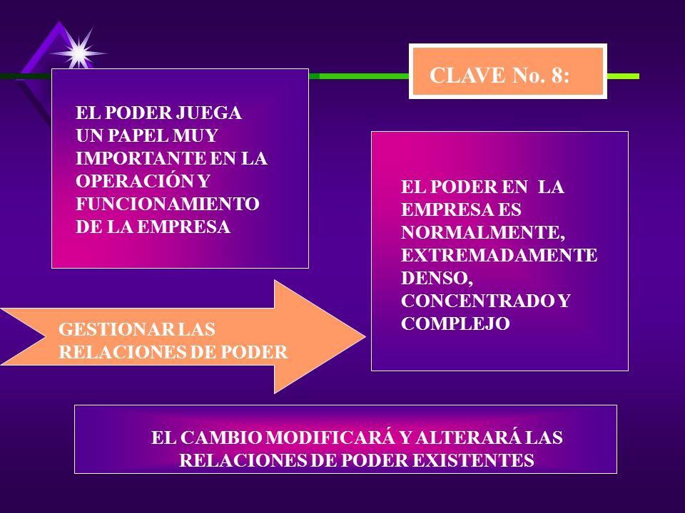 EL CAMBIO MODIFICARÁ Y ALTERARÁ LAS RELACIONES DE PODER EXISTENTES