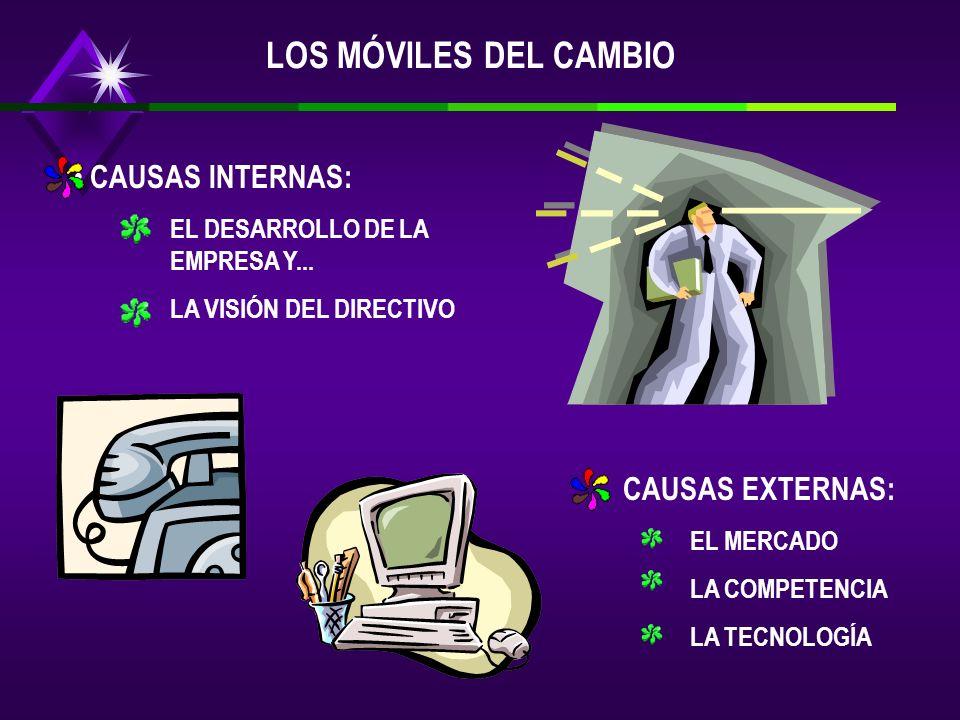 LOS MÓVILES DEL CAMBIO CAUSAS INTERNAS: CAUSAS EXTERNAS: