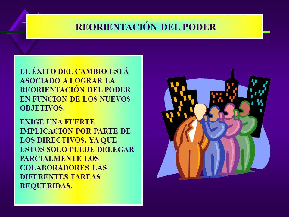 REORIENTACIÓN DEL PODER