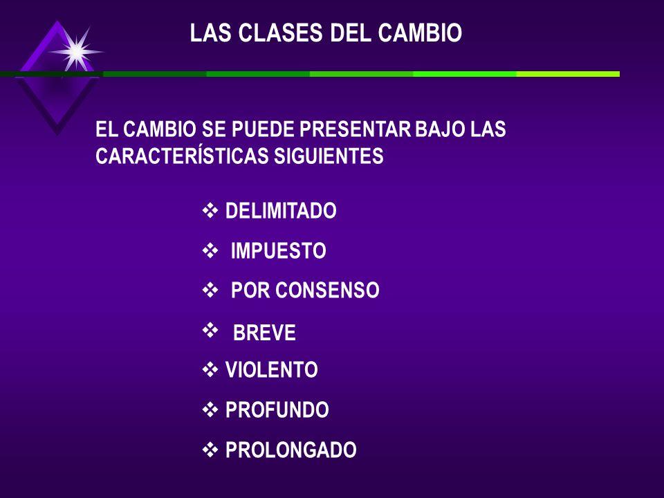 LAS CLASES DEL CAMBIO EL CAMBIO SE PUEDE PRESENTAR BAJO LAS CARACTERÍSTICAS SIGUIENTES. DELIMITADO.