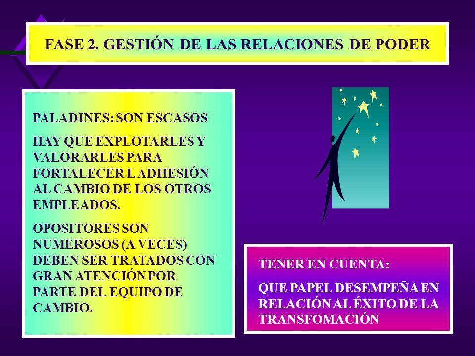 FASE 2. GESTIÓN DE LAS RELACIONES DE PODER