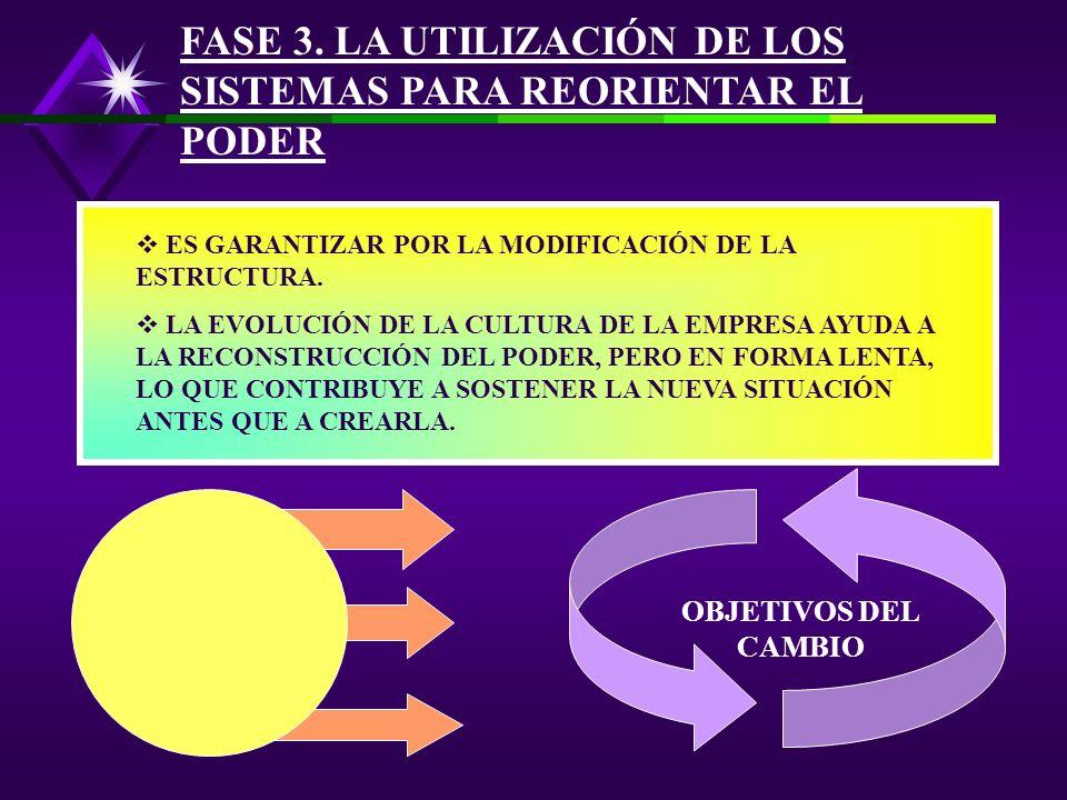 FASE 3. LA UTILIZACIÓN DE LOS SISTEMAS PARA REORIENTAR EL PODER