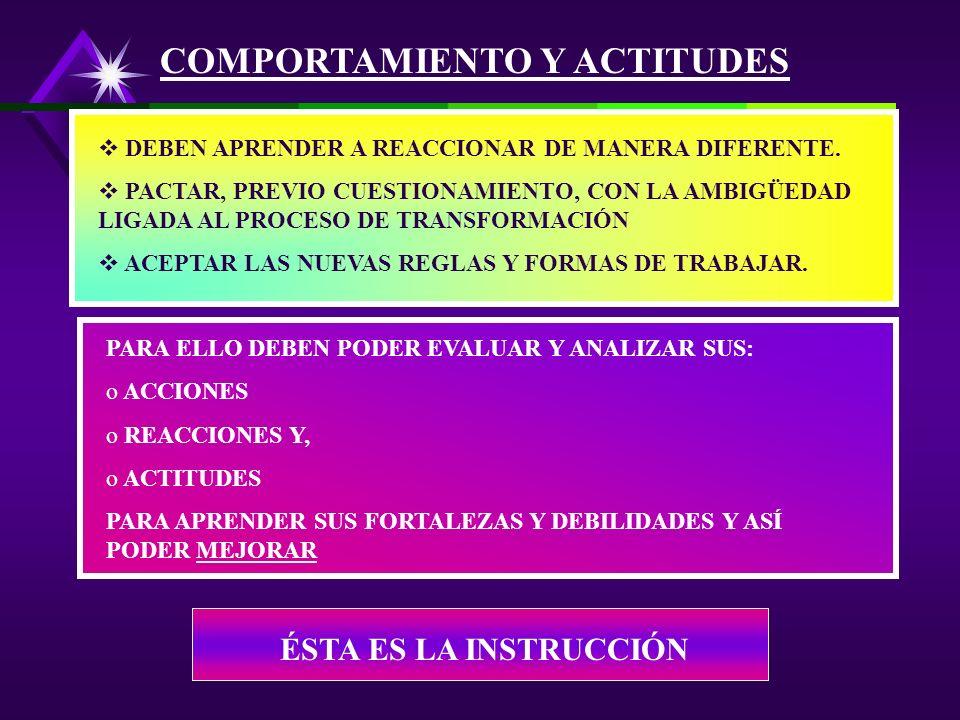 COMPORTAMIENTO Y ACTITUDES