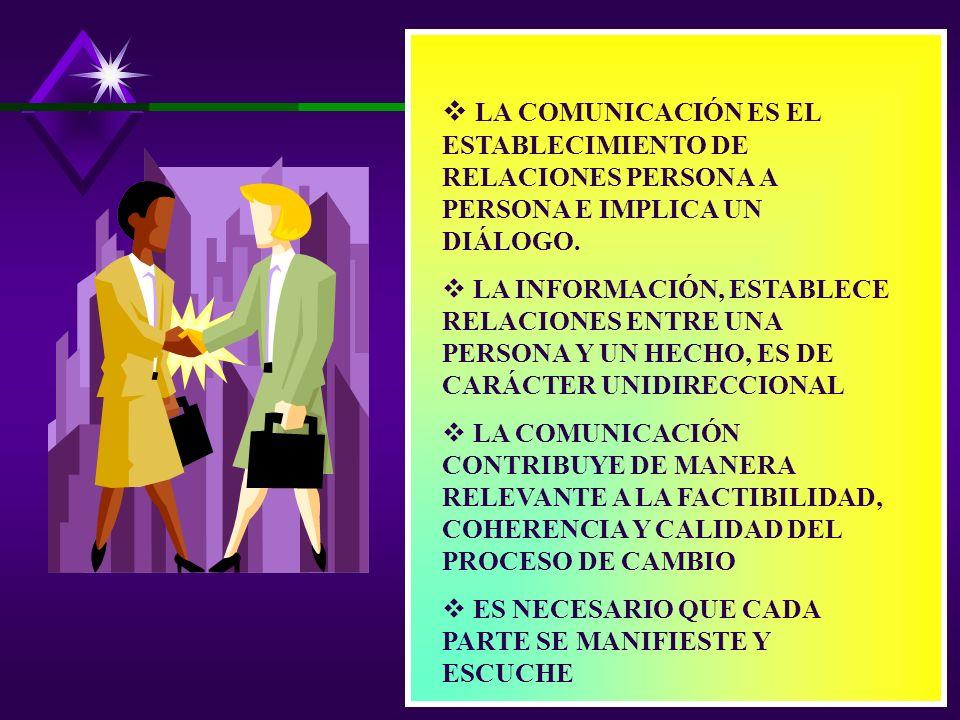 LA COMUNICACIÓN ES EL ESTABLECIMIENTO DE RELACIONES PERSONA A PERSONA E IMPLICA UN DIÁLOGO.