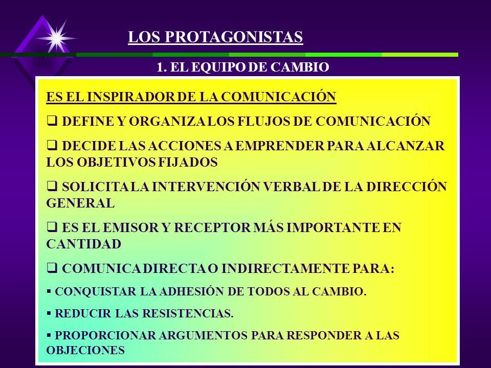 LOS PROTAGONISTAS 1. EL EQUIPO DE CAMBIO