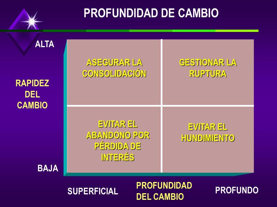 ASEGURAR LA CONSOLIDACIÓN EVITAR EL ABANDONO POR PÉRDIDA DE INTERÉS