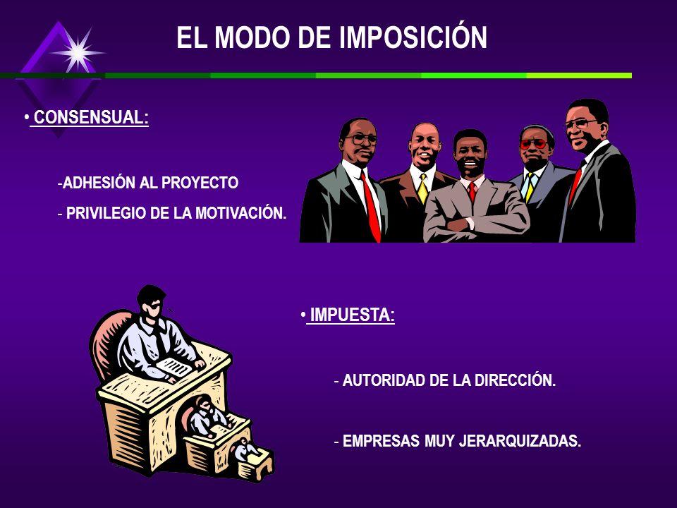EL MODO DE IMPOSICIÓN CONSENSUAL: IMPUESTA: ADHESIÓN AL PROYECTO