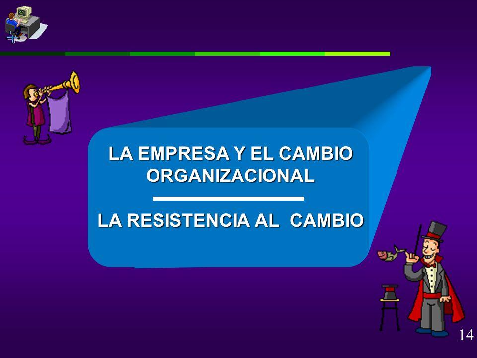 LA EMPRESA Y EL CAMBIO ORGANIZACIONAL LA RESISTENCIA AL CAMBIO