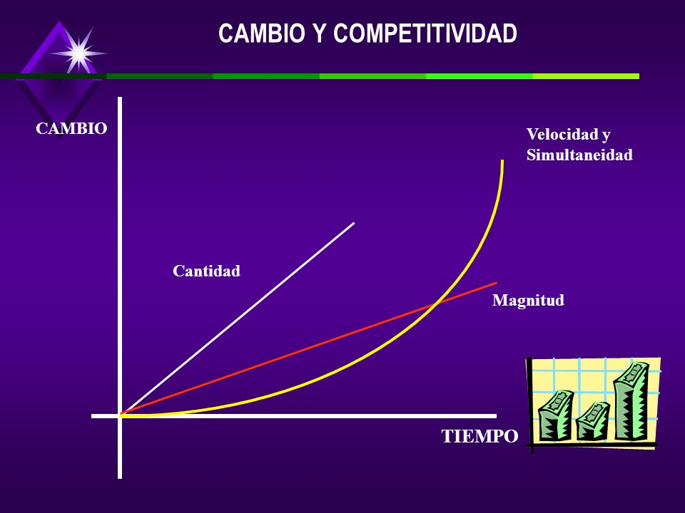 CAMBIO Y COMPETITIVIDAD