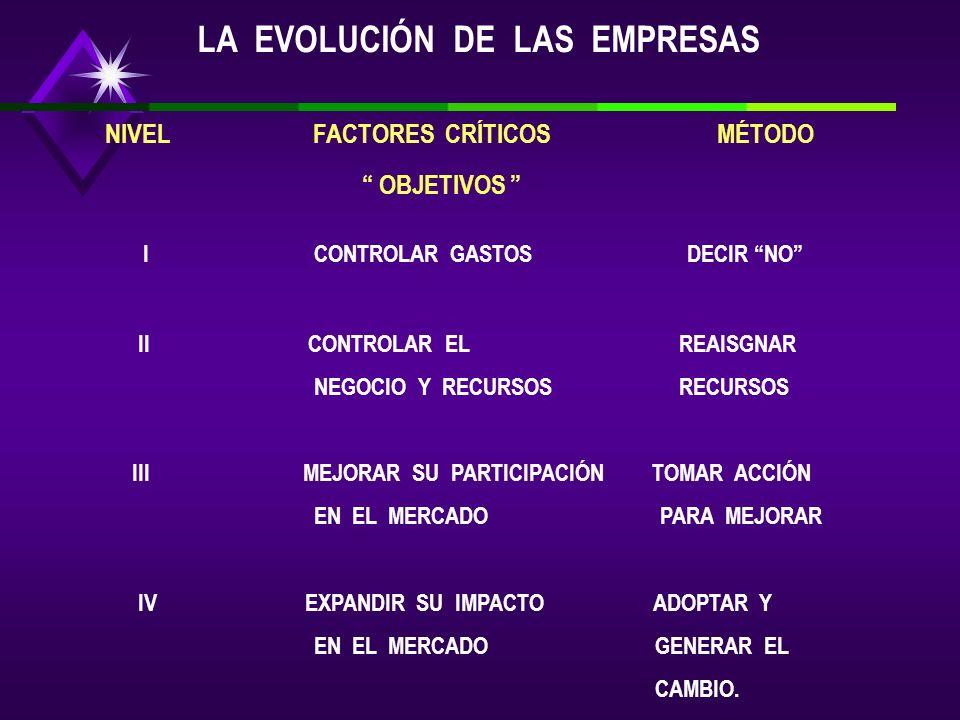 LA EVOLUCIÓN DE LAS EMPRESAS